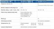 Dane techniczne T100 HTM - Pilot zdalnego sterowania Telestart T100 HTM WEBASTO